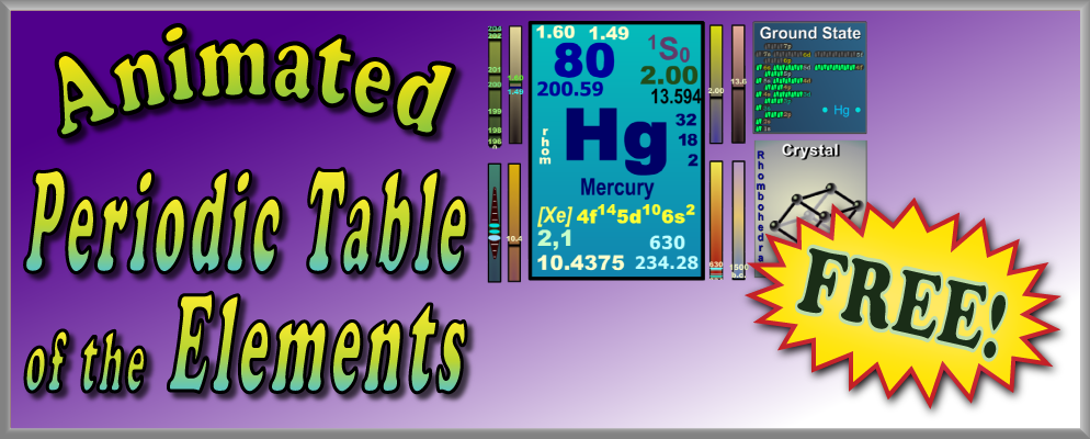 Periodic Table of the Elements banner